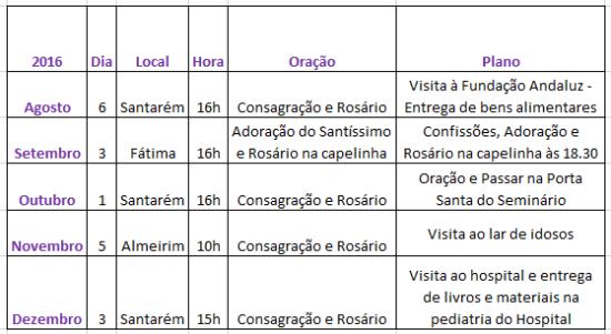 Plano 2016 Aldeia Ribatejo